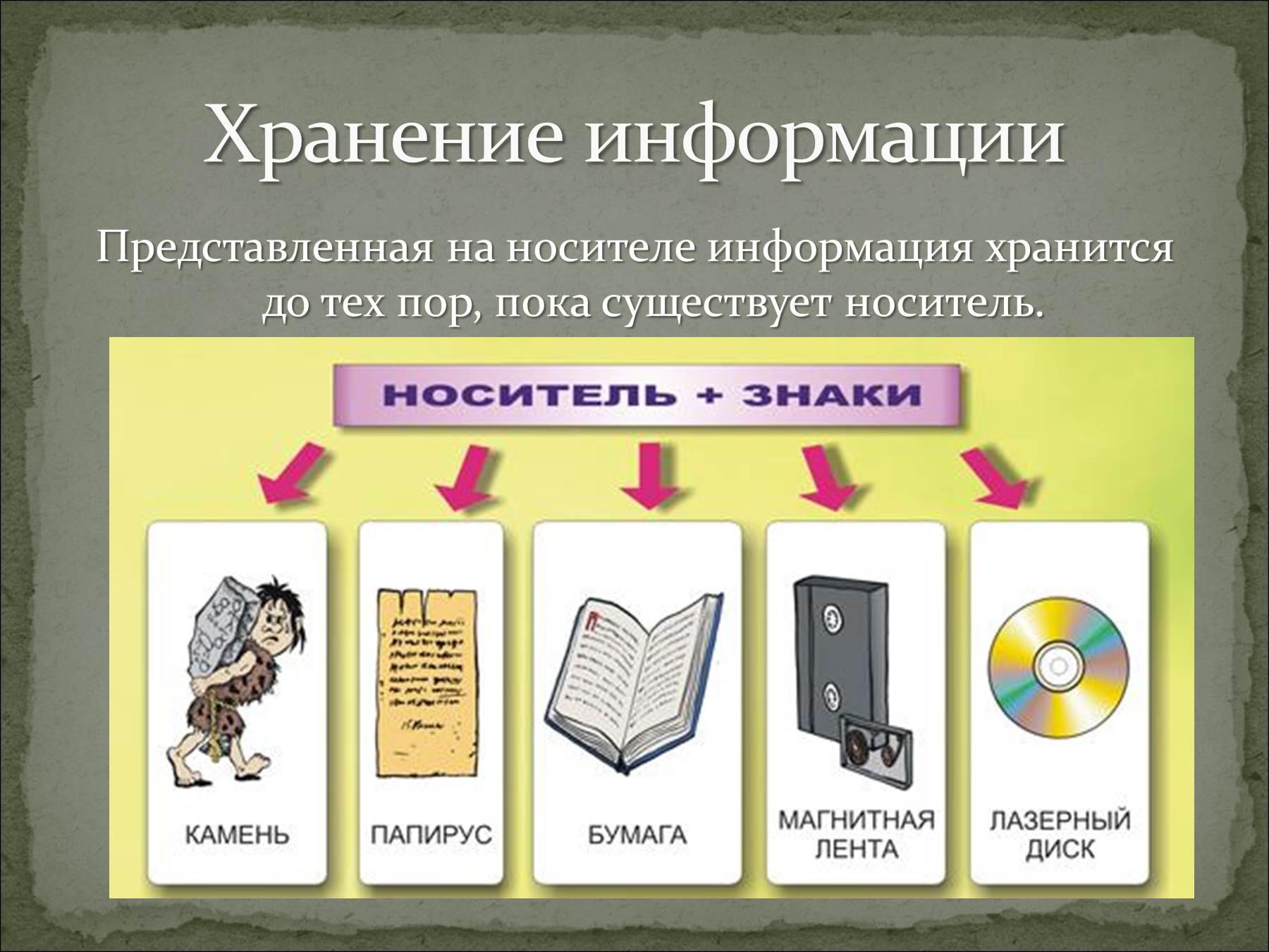 заполните схему хранение информации гдз 5 класс