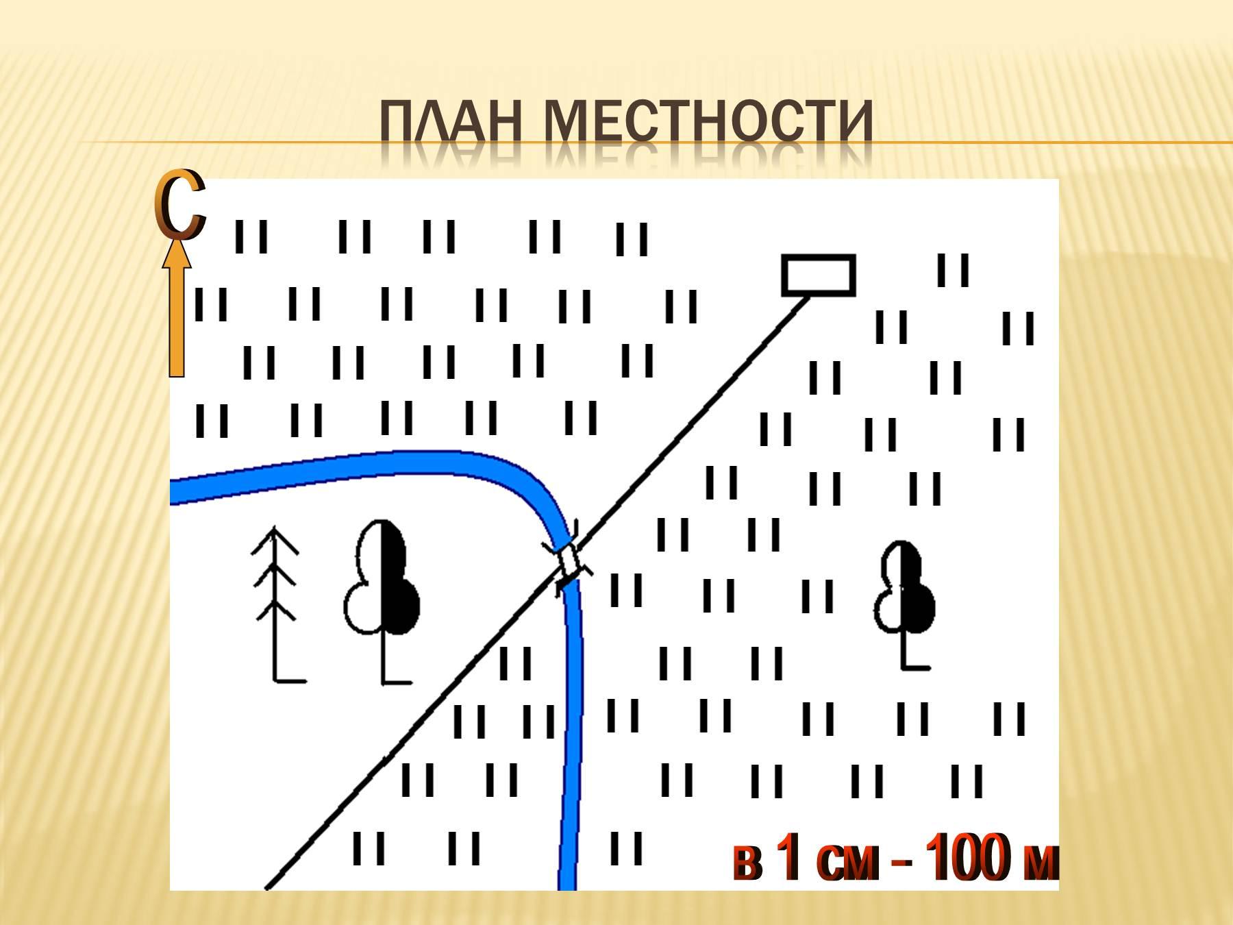 Сделать схему местности