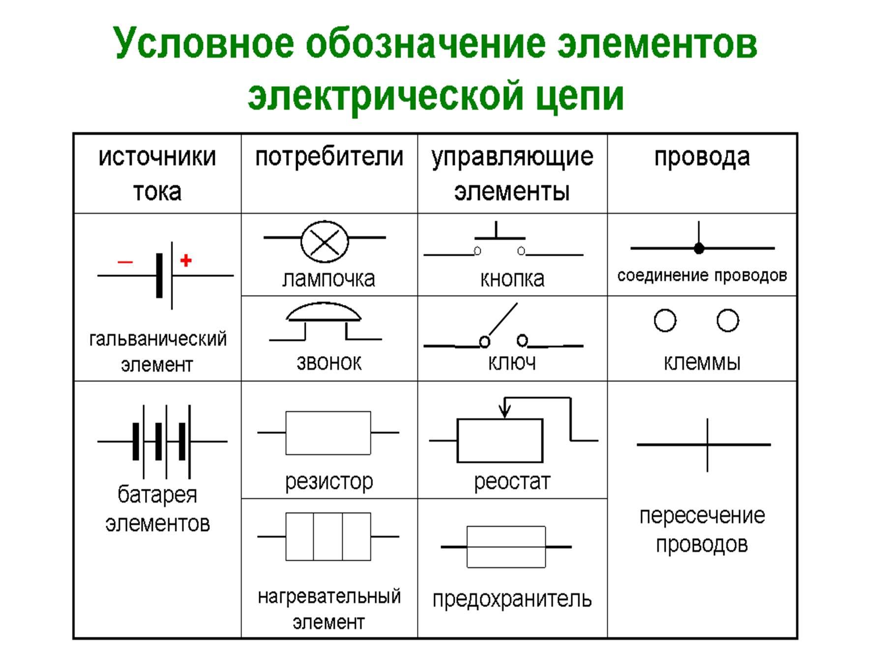 обозначения на электрических схемах no nc