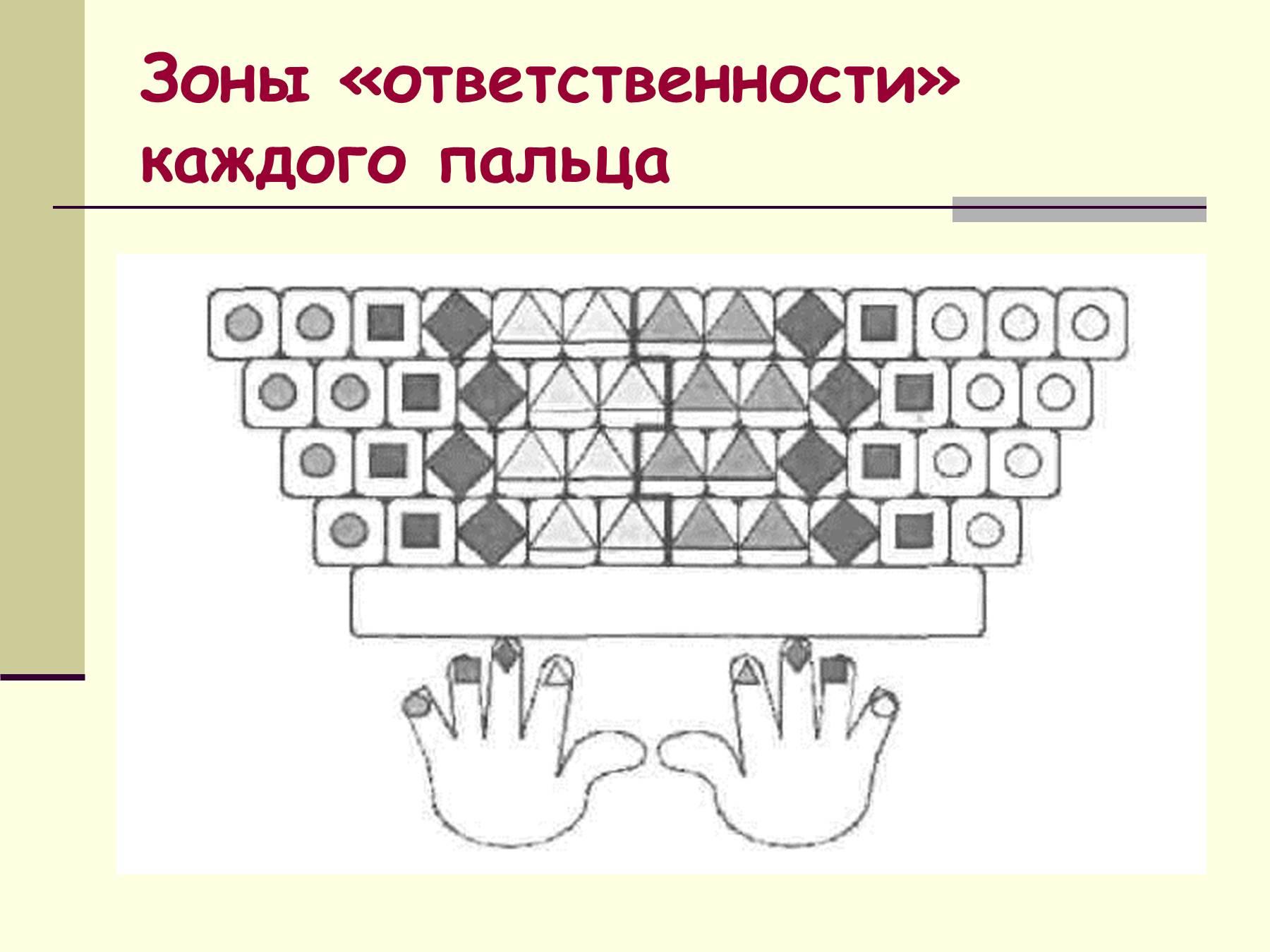 Схема как правильно печатать схема