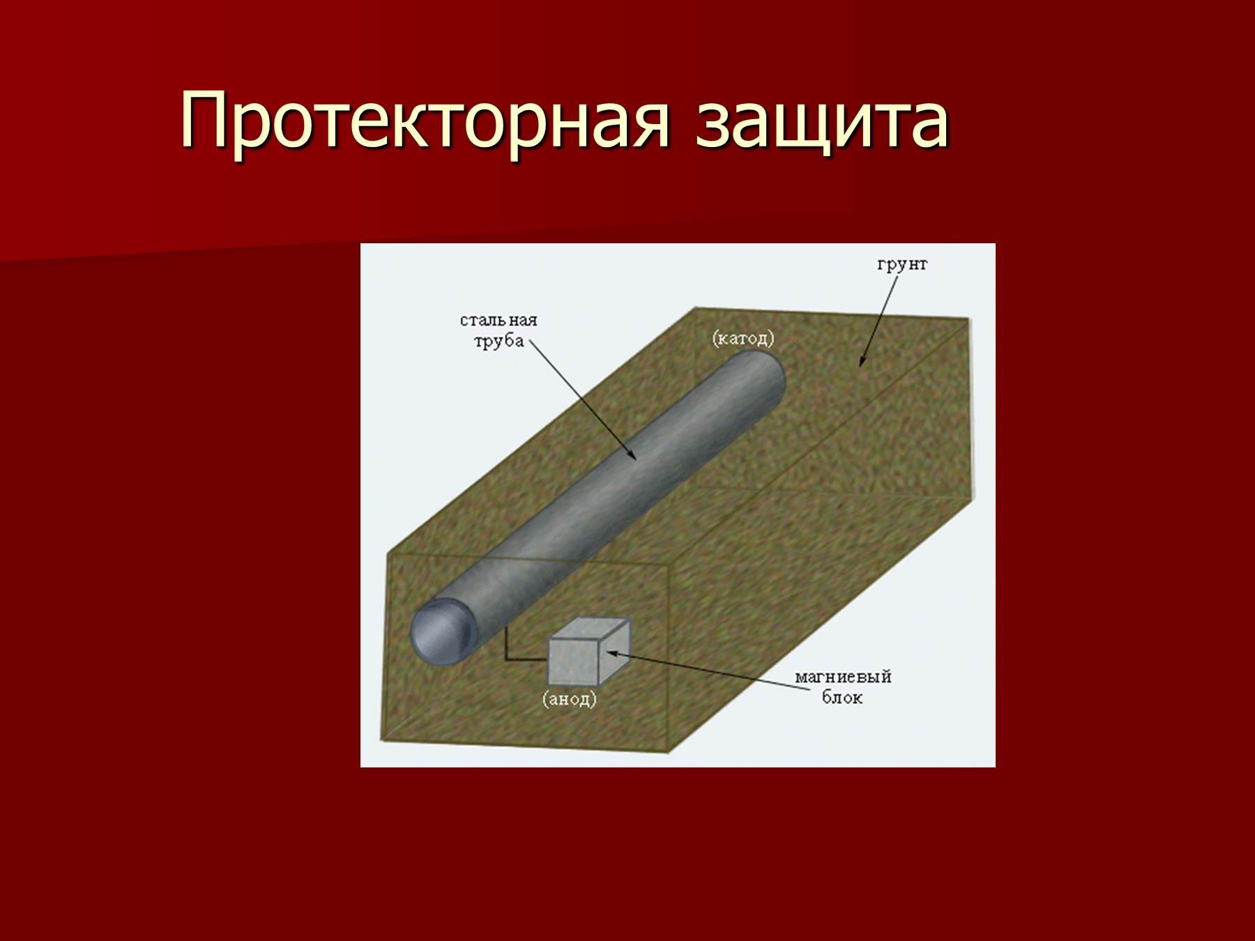 Составить схему коррозионного элемента с нарушенным покрытием